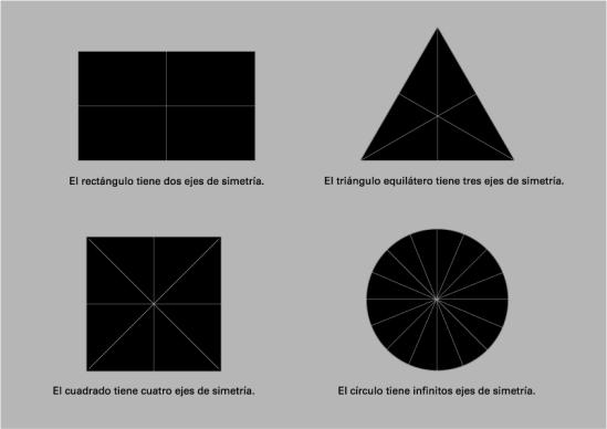 ejes simetria